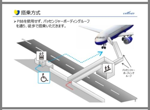 セントレア第2ターミナル搭乗方法